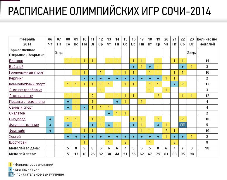 смотреть расписание олимпийских игр по хоккею мужчины 2018 Садоводческое некоммерческое